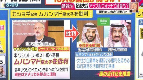カショギ氏殺害事件とサウジアラビア情勢について