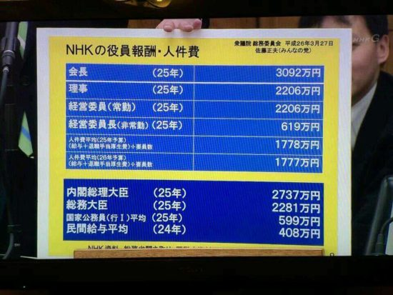 NHK受信料の値下げについて